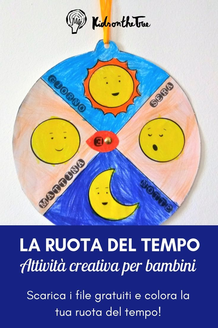 spesso La ruota del tempo. Attività creativa per bambini - kidsonthetree UE81