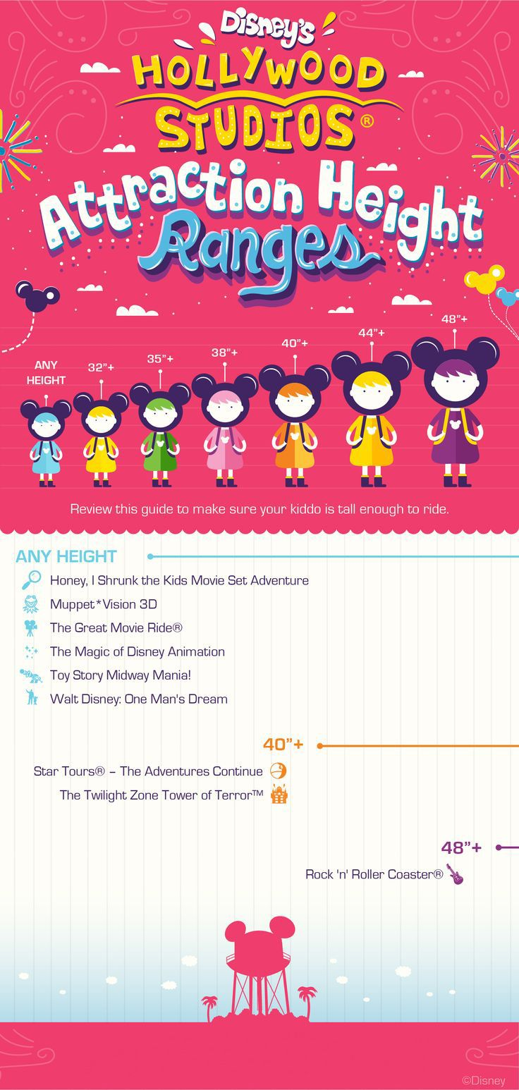 Here's a helpful guide showing Disney's Hollywood Studios height ranges for attractions and rides to get your little ones ready for your Walt Disney World vacation! Free Quote! #3DTC