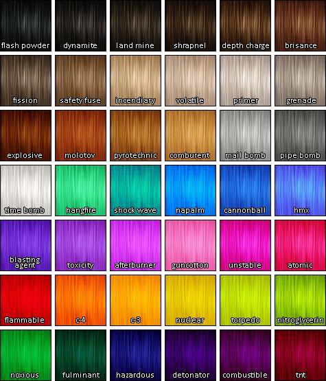 8 best hair dye images on pinterest blue black hair color color unnatural hair dye color chart google search urmus Images