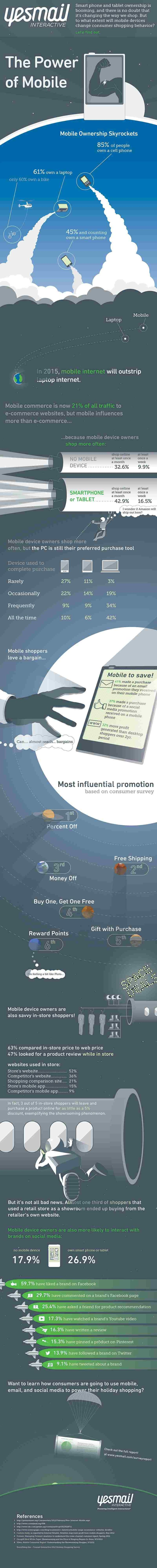 Infographic on the The Power of Mobile | MarketingProfs