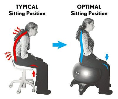 Back pain in many cases is caused by bad posture, which often is the result  of our sedentary life style. Many suffer from back pain every day. - 8 Best What Are # Ergonomics Chairs Images On Pinterest