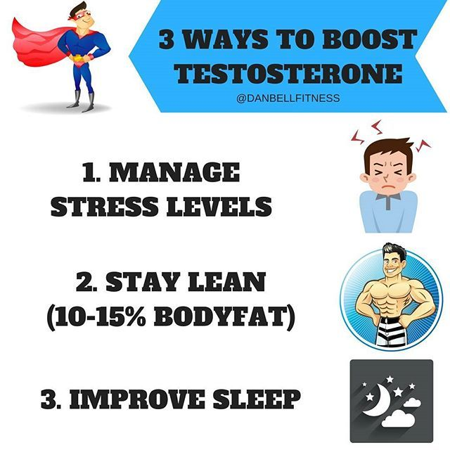 Low libido, decrease in strength and muscle mass are common symptoms of low testosterone ⬇️ The following ways to increase your T are not sexy but they work.  And for the record, don't bother supplementing with fancy testosterone boosters, most of them