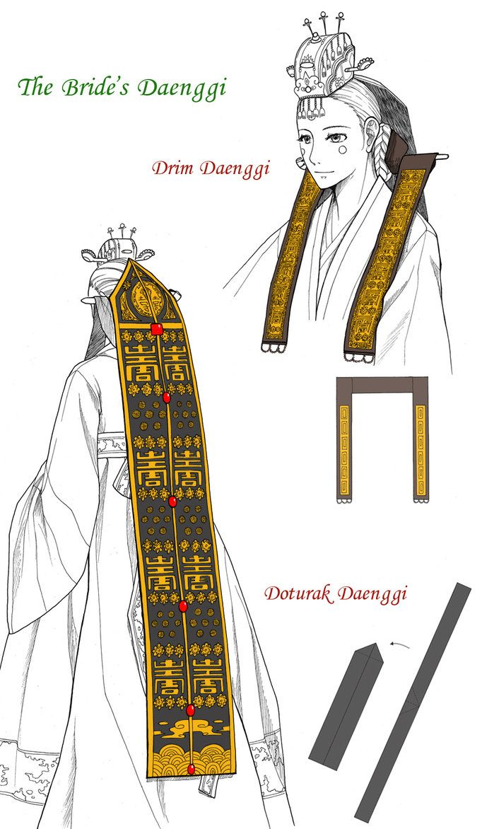 Thought it would be fun to create a series showcasing nth century fashions of the Sinosphere (aka the East Asian cultural sphere/Confucian world, aka countries culturally influenced by China). I de...
