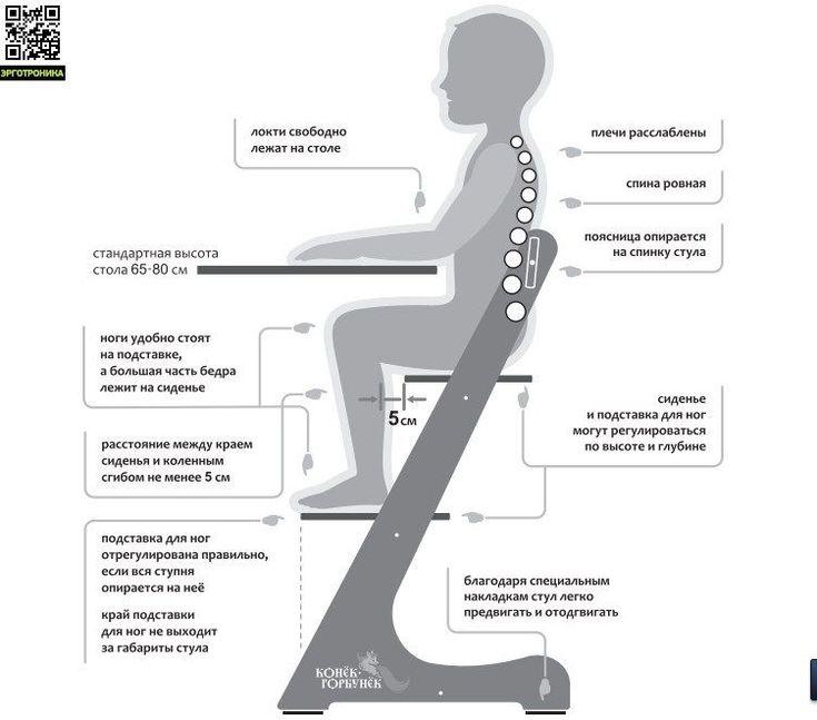 Растущий стул для ребенка: 85+ ультракомфортных моделей для вашего малыша http://happymodern.ru/rastushhij-stul-dlya-rebenka/ Расположение ребенка на стуле Конек-горбунок Смотри больше http://happymodern.ru/rastushhij-stul-dlya-rebenka/