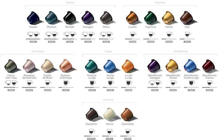 nespresso capsule wall chart grenville hamlyn pulse. Black Bedroom Furniture Sets. Home Design Ideas