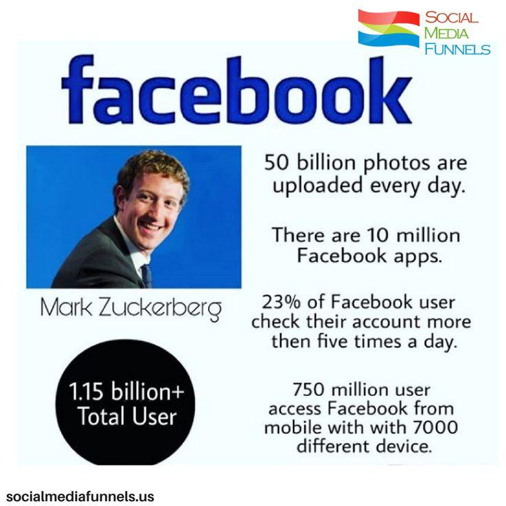 Do you know? 🤔👓 Social media, Facebook users, Mark
