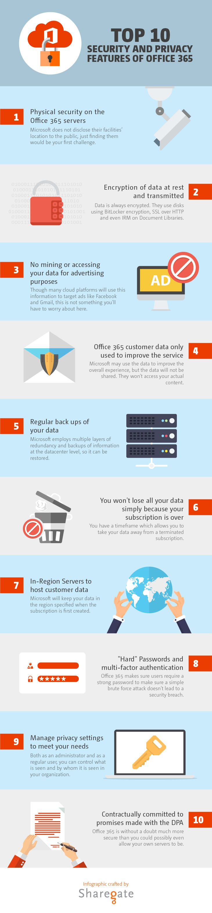 CollabShow Any Doubts Office 365 is More Secure Than Your Datacenter? [Infographic] - CollabShow