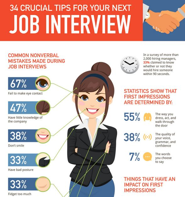 38 best Interview Tips images on Pinterest Interview, For her - interviewing tips