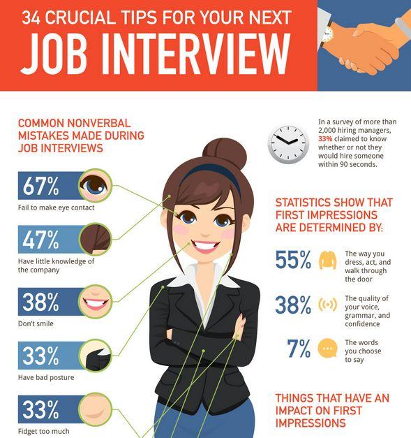 Job Interview Prep Kit - Career Confidential