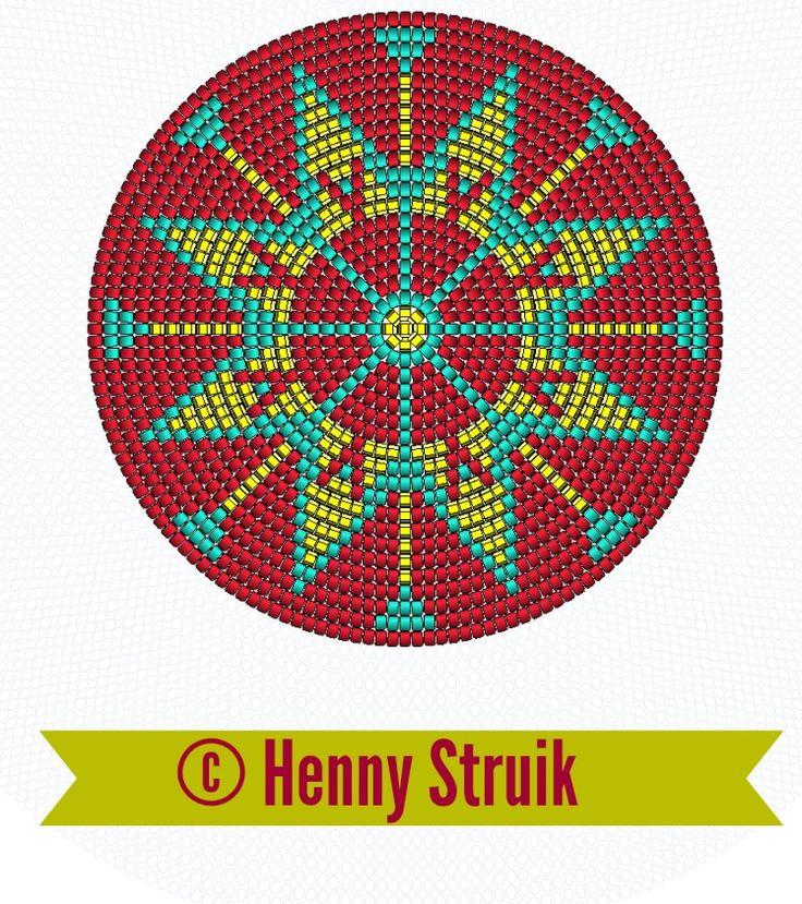 Pattern bottom Mochilla look-a-like bag red yellow aqua variation 2