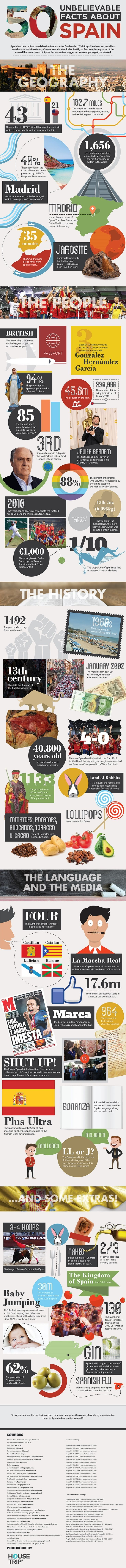 50 Facts About Spain Infographic