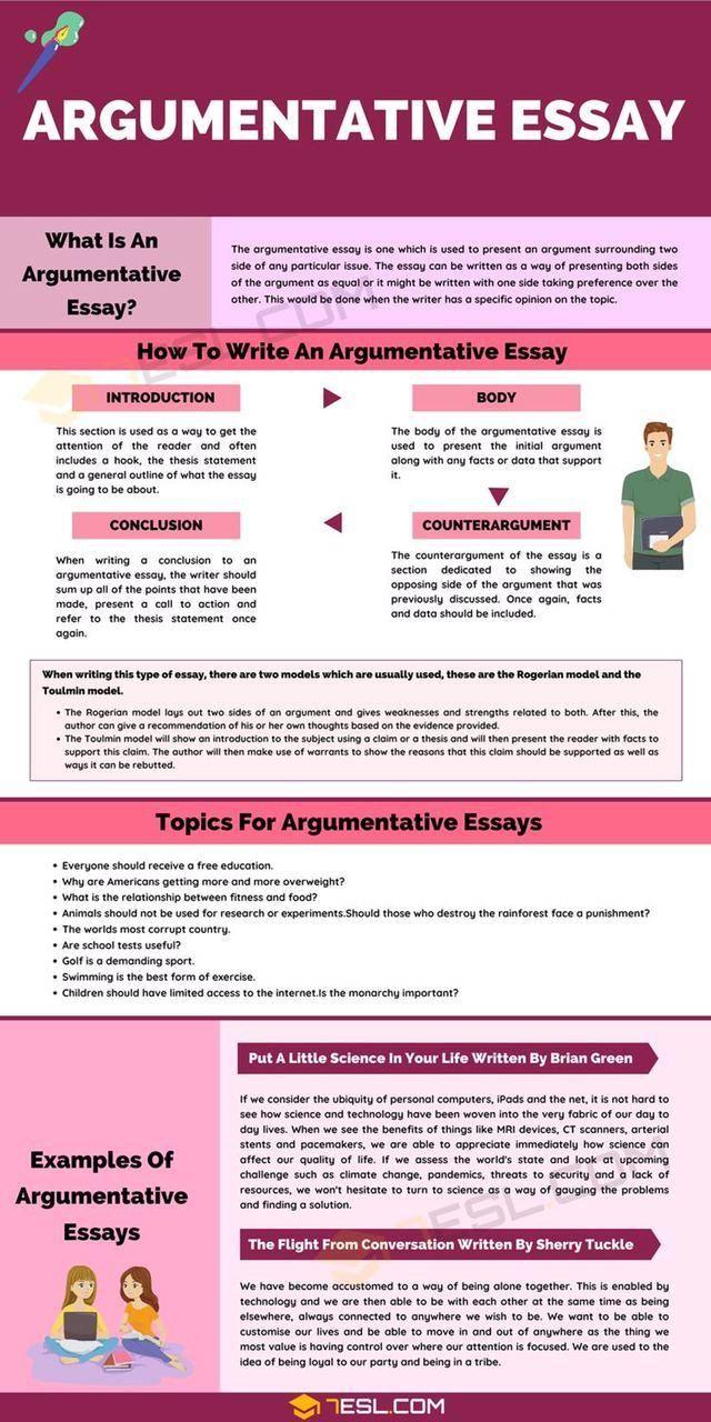 Argumentative Essay Writing Skill Paper Service Drug In Sport