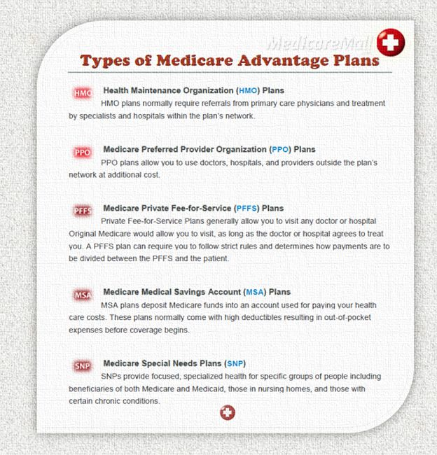 Best Infographics On Medicare Images On   Info
