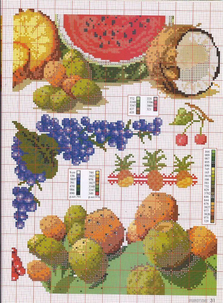 fruit (2/2)