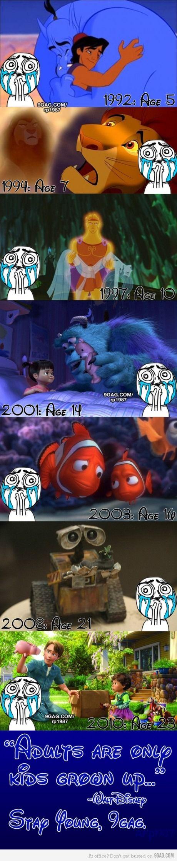 TrueWalt Disney, Disney Kids, Growing Up, 1 Years, So True, Lion King, 5 Years, True Stories, Disney Movie