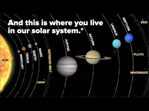 Mind Blowing! ...Earth Compared To The Rest Of The Universe - Amazing Graphic Presentation - YouTube