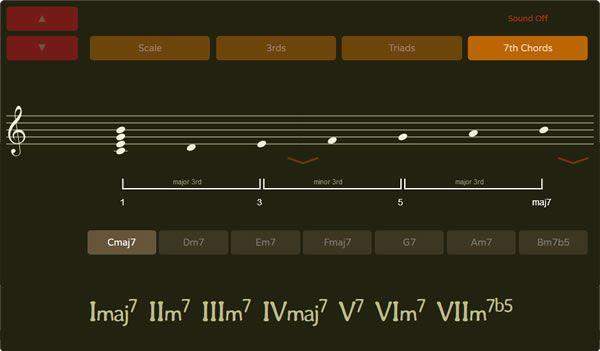Guitar Chord Analyzer (Chord Namer, Chord Identifier) | Oolimo.com