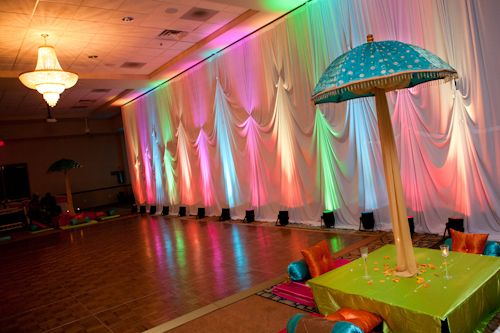 Love the Umbrella decoration idea