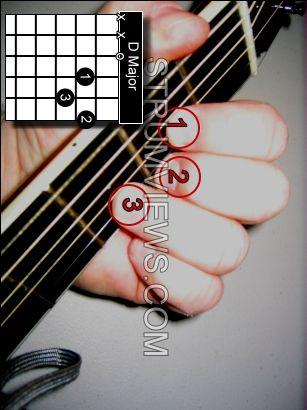 53 Best Guitar Lesson Tips Images On Pinterest Guitar Classes