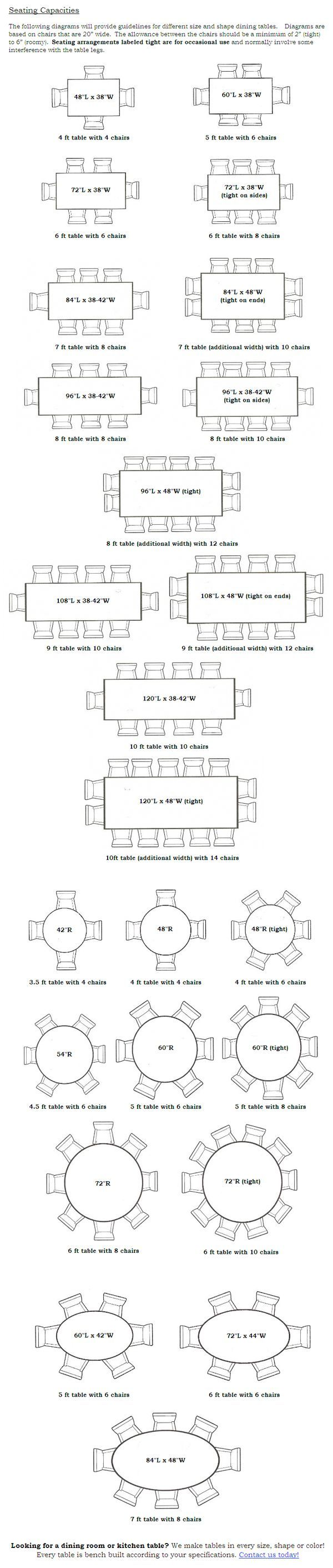 awesome Salle à manger - Home Decor Tips, Infographics & Cheat Sheets