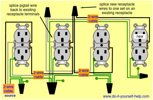 Diagram To Add A New Receptacle