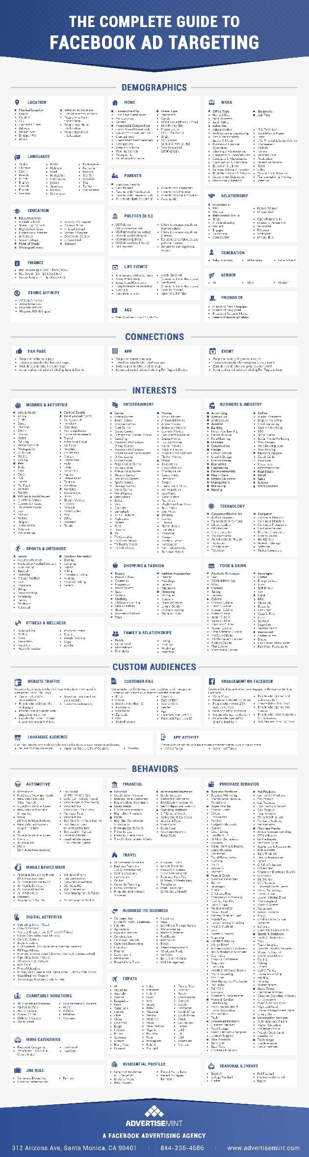 Facebook Ad Targeting: A Complete Guide | MarketingProfs Infographic