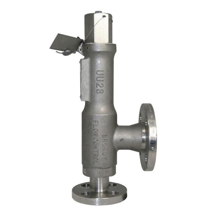safety relief valve types