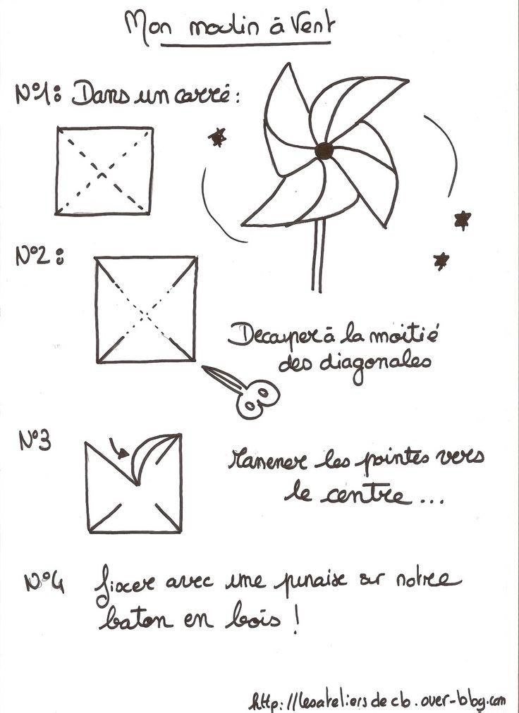 DIY Moulin à vent