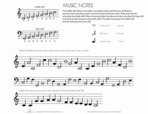 Learning to Read Music Worksheet