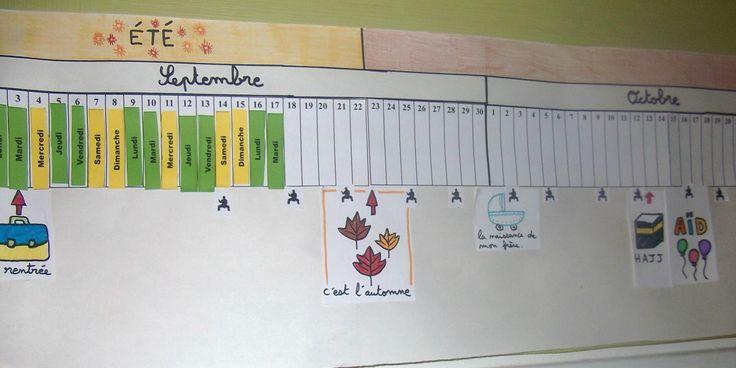 Qu'est ce que c'est? La poutre du temps est un calendrier en ligne qui représente l'année entière. L'enfant peut y voir la succession des mois (de septembre à août pour notre classe) et...