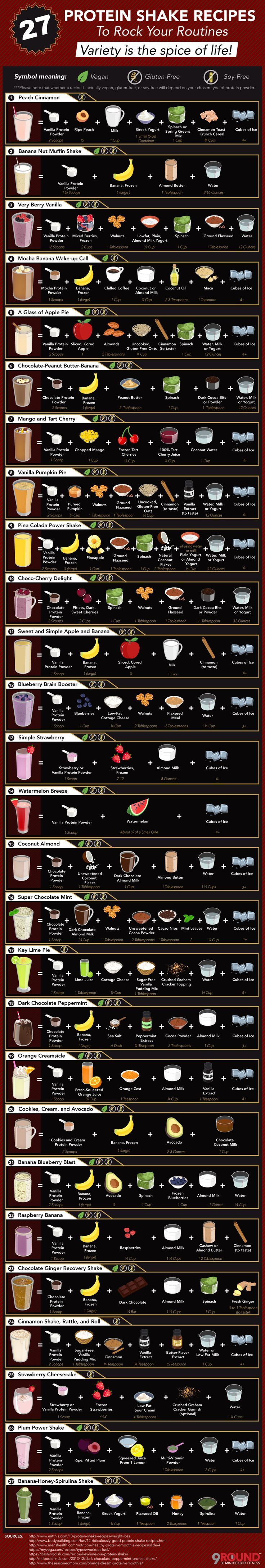 Protein Shake Recipes to Rock Your Routines | http://9round.com #Infographic #Protein_Shakes