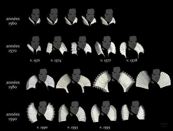 History of ruffs, in French, but very visual.