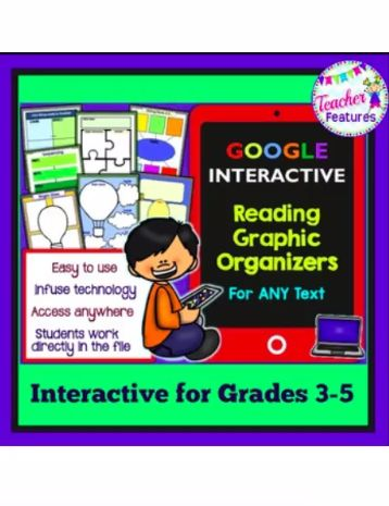 Looking for Common Core-aligned digital reading lessons to incorporate into your grades 3-5 reading curriculum? Use these graphic organizers with any type of text or genre (30 Reader Response/Exit Tickets for Grades 3-5). Perfect for Google Classroom!