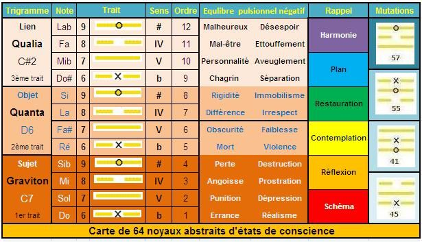 carte_etats_conscience_a1.jpg