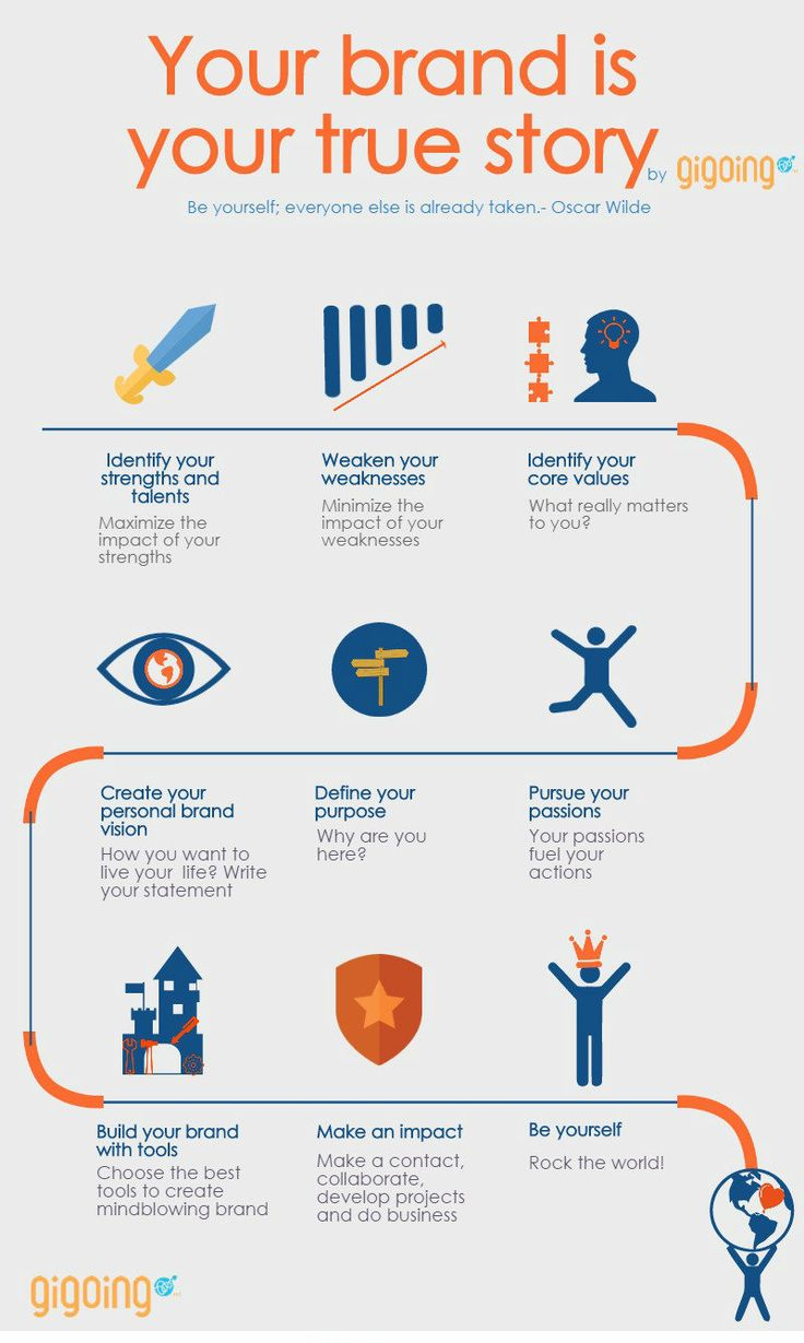 Is Your Personal Brand A True Story Infographic The