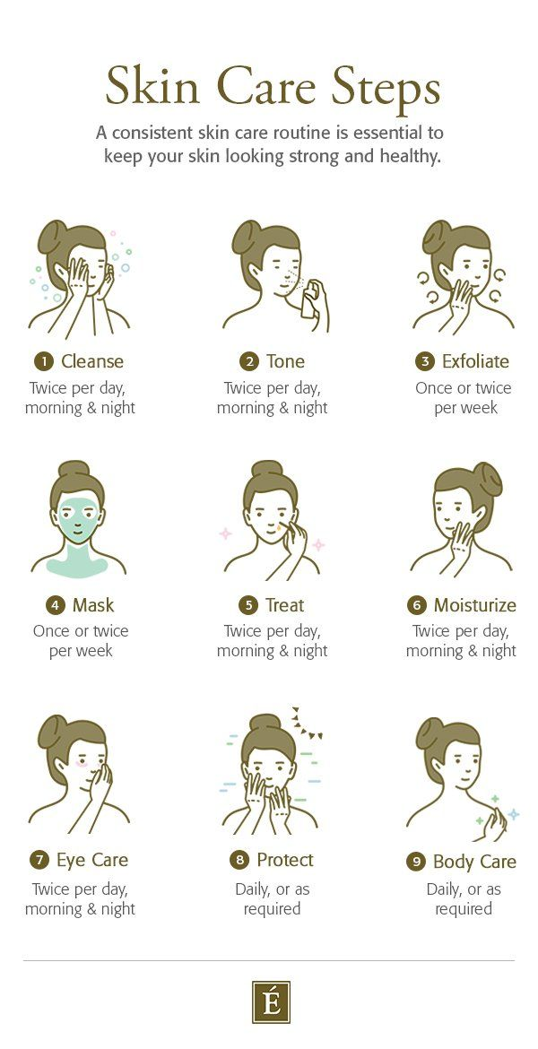 Build Your Skin Care Routine In 2020 Skin Care Routine Steps Night Skin Care Routine Facial Skin Care
