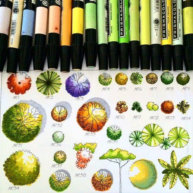 Shrub Symbols - Learn Landscape Design at http://www.landscapeconsultantshq.com Landscape Consultants HQ