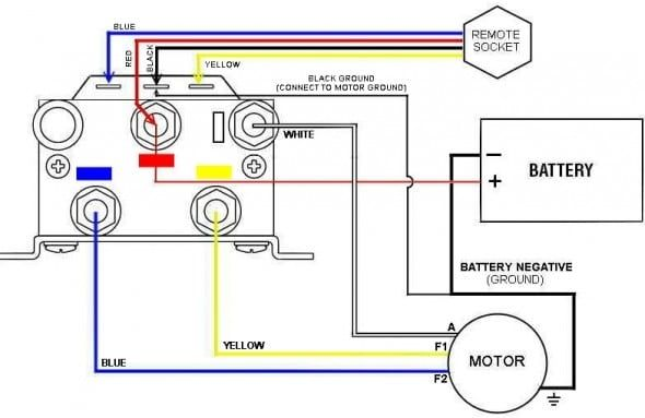 Superwinch 2000 Wiring Diagram Di 2020