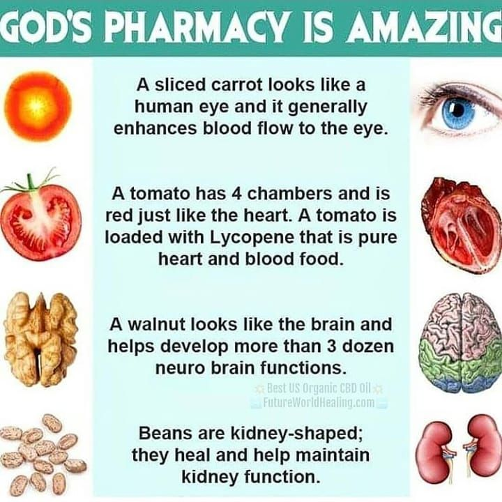 God S Pharmacy Is Amazing Credit Belongs To The Owner I