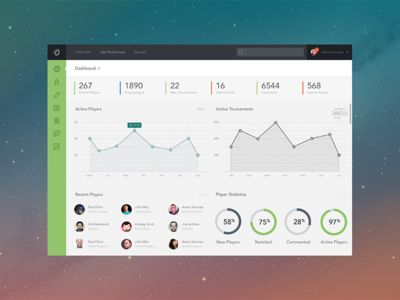 Dashboard PSD found on Dribbble.