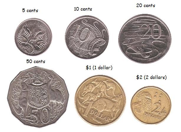 Australia Currency, I made sure to bring home at least one of each of their coins....but turns out I brought home 2 extra dollar and 1 extra two dollar coins. $6.85...darn I could have bought just another little something with that!