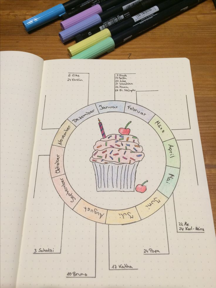 Birthday Tracker bujo bullet journal