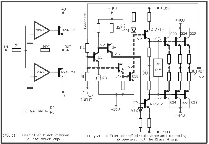 Power_amp_60W_class_A_block. diagram