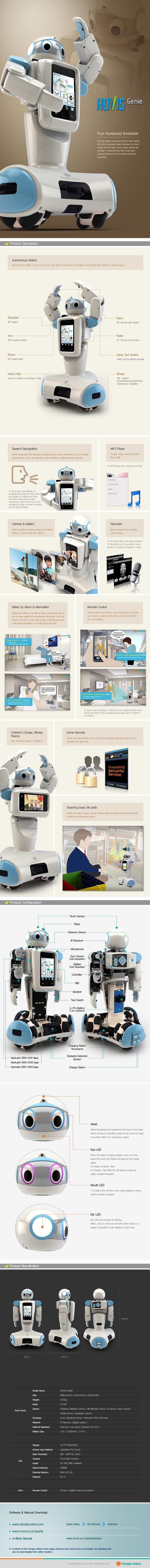 Dongbu Robot: HOVIS Genie An inspiration, though in uberpunk, robots feature far less than smart tech, IoT, and AIs.