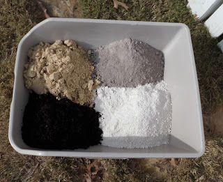 HomeFarmIdeas - Chicken Dust Bath Benefits