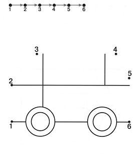 Kids Under 7: Free dot to dot worksheets for kids