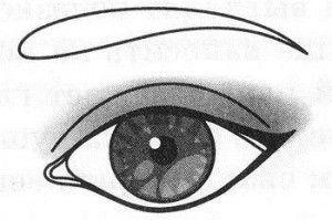Макияж для выпуклых глаз