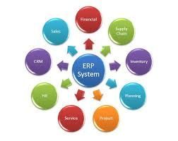 ERP system is almost always taken by the top management.