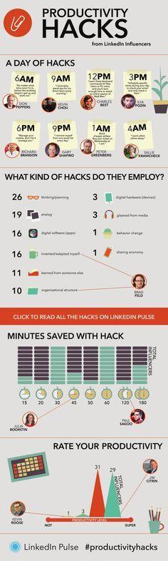 Killer Productivity 'Hacks' From Entrepreneurs Like Richard Branson (Infographic) }http://achieve-it-now.com/index.php