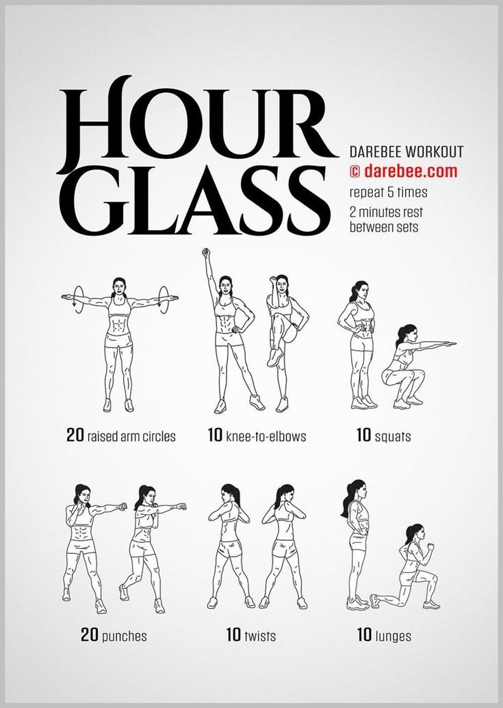 Cheap Gym Equipment - Where To Find It | Fitness Workouts *** You can find out more details at the link of the image. #RougeFitness